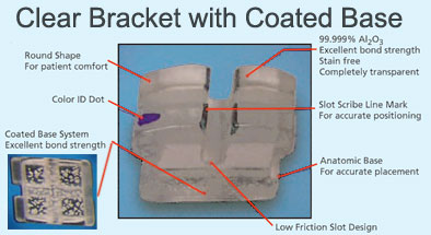 Crystal Clear Bracket, PAB or MBT, with Coated Base